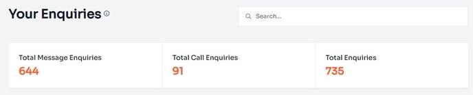 Your enquiries 2.0